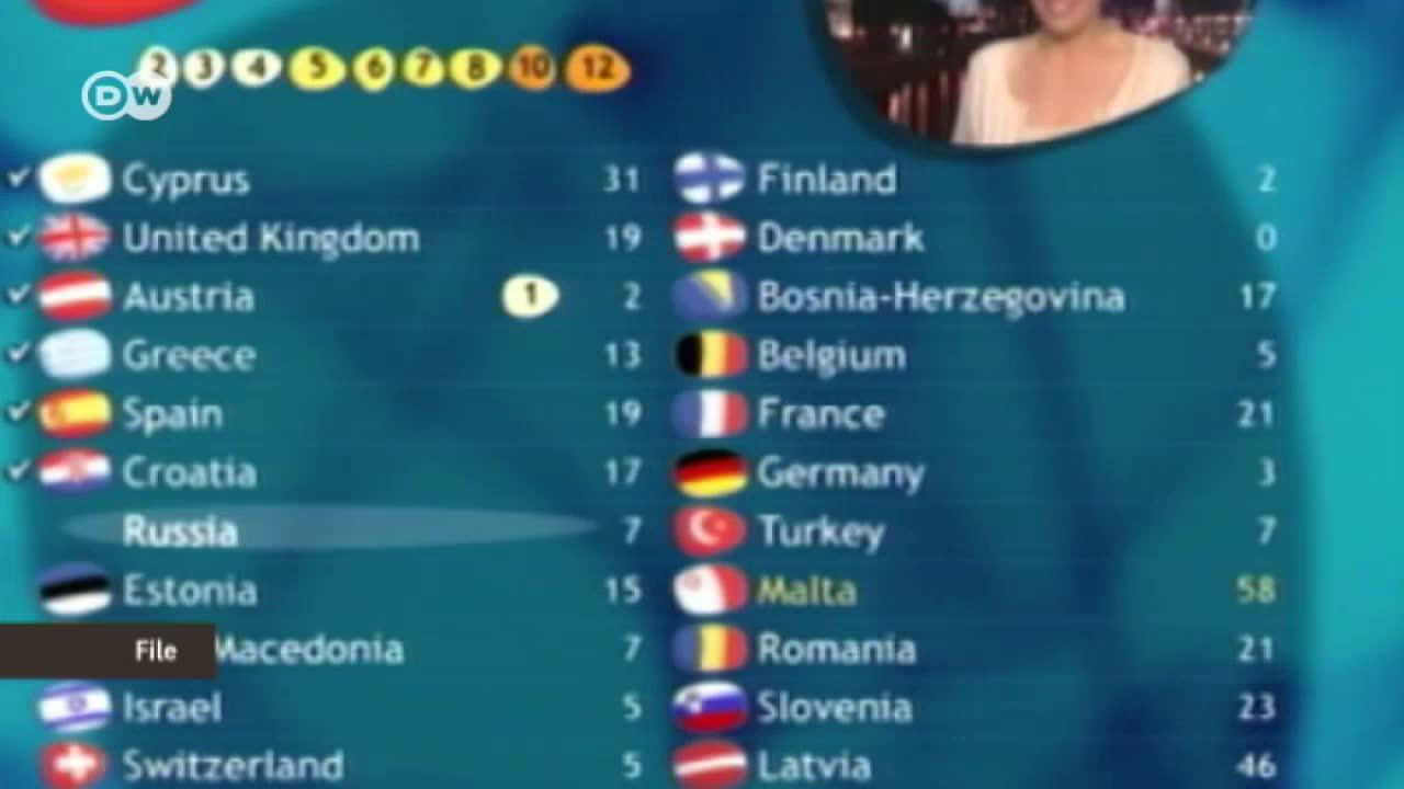 Eurovision and the also rans