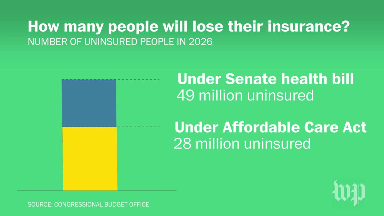 What's in the CBO report on the Senate health-care plan