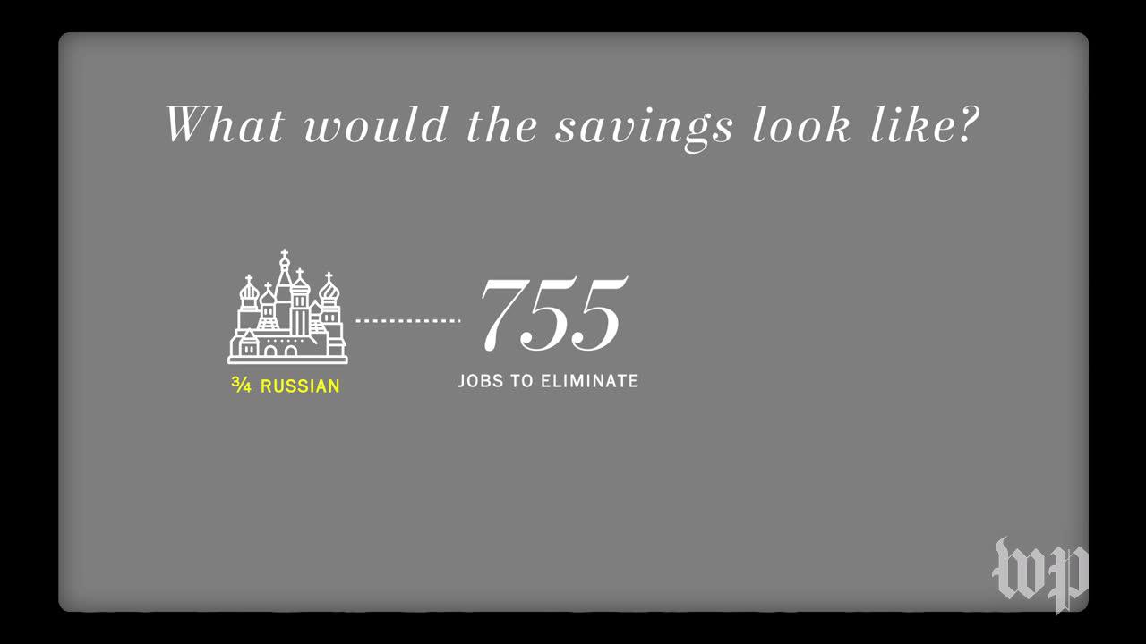 Fact Check: Would The U.S. 'Save A Lot Of Money' In Embassy Downsi_...