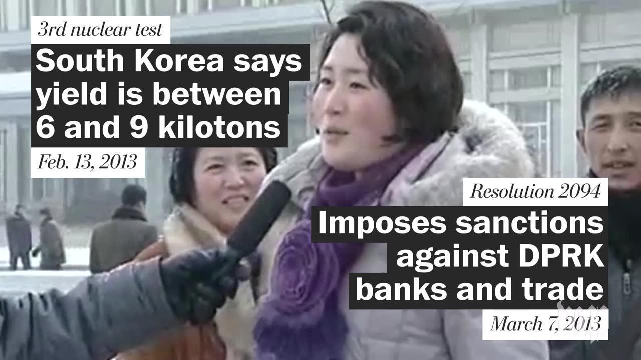 Kim Jong Un Vs. The United Nations: A History