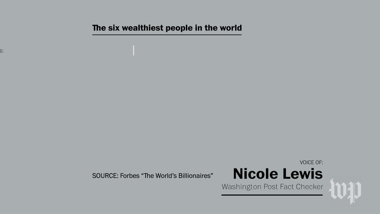 Fact Check: Do The World'S Six Wealthiest Countries Have As Much W_...
